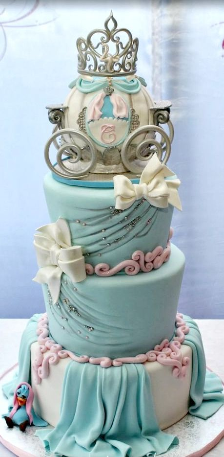 31 most beautiful birthday cake images for inspiration - 459×934