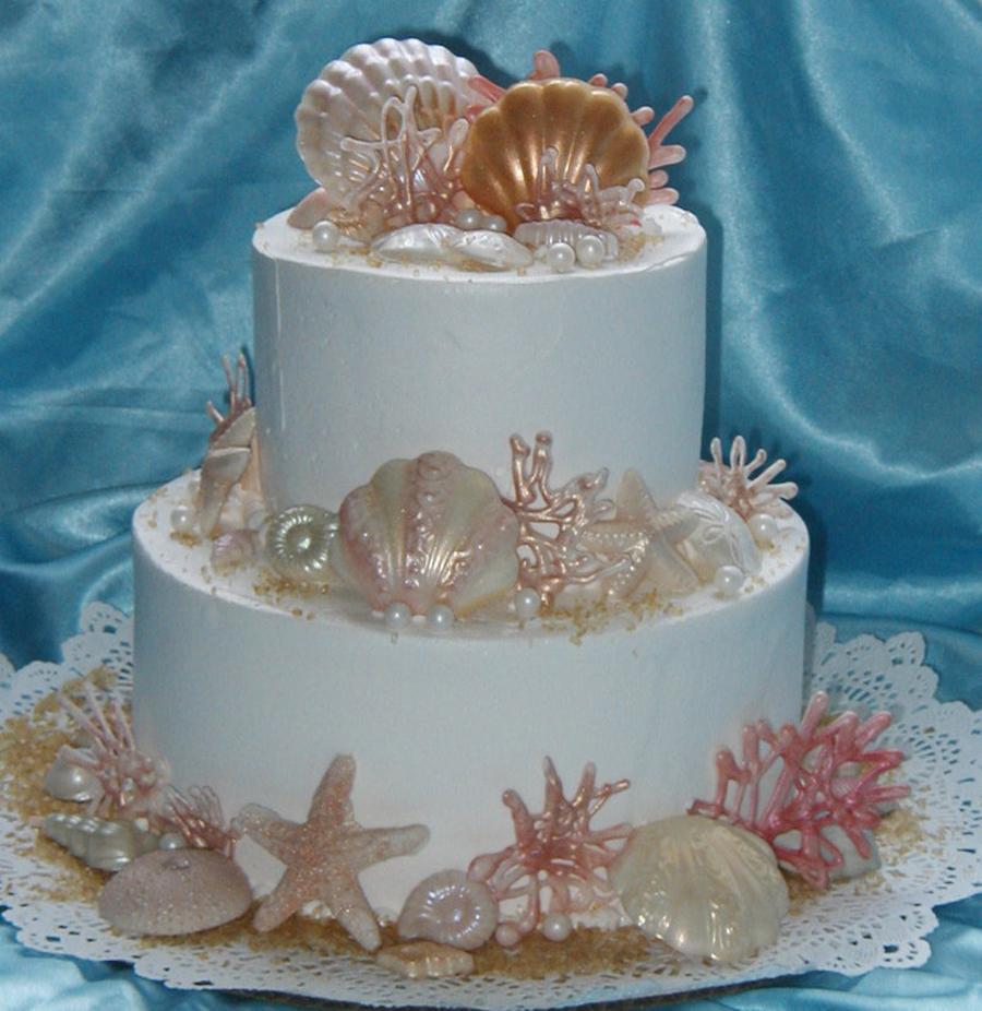 Happy Birthday, Shell! Aaa3044d0629e93961ec2da5d04e581c